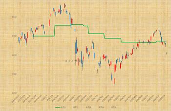 グラフ180530.png