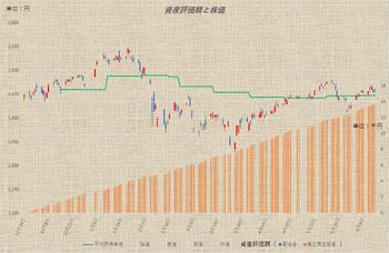 グラフ180615.png